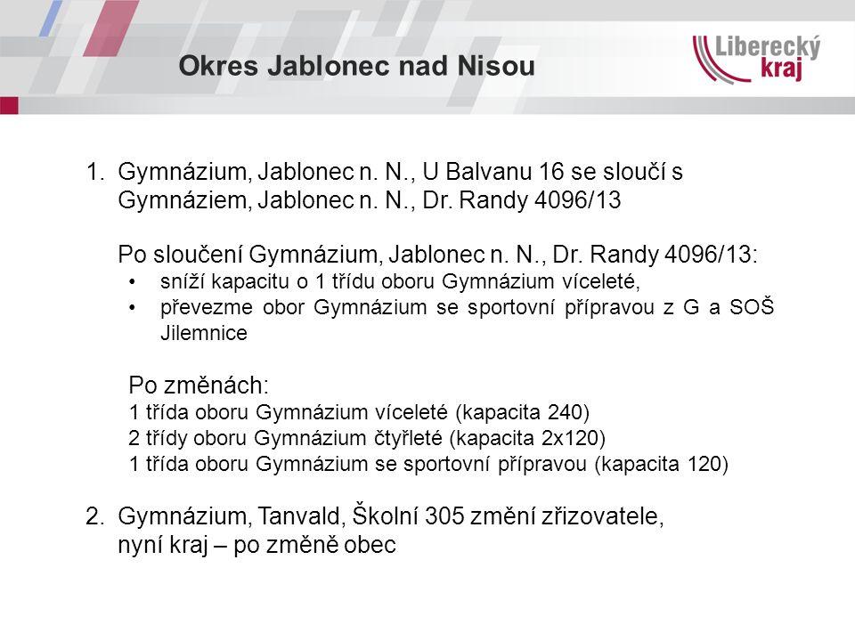 Okres Jablonec nad Nisou 1.Gymnázium, Jablonec n.