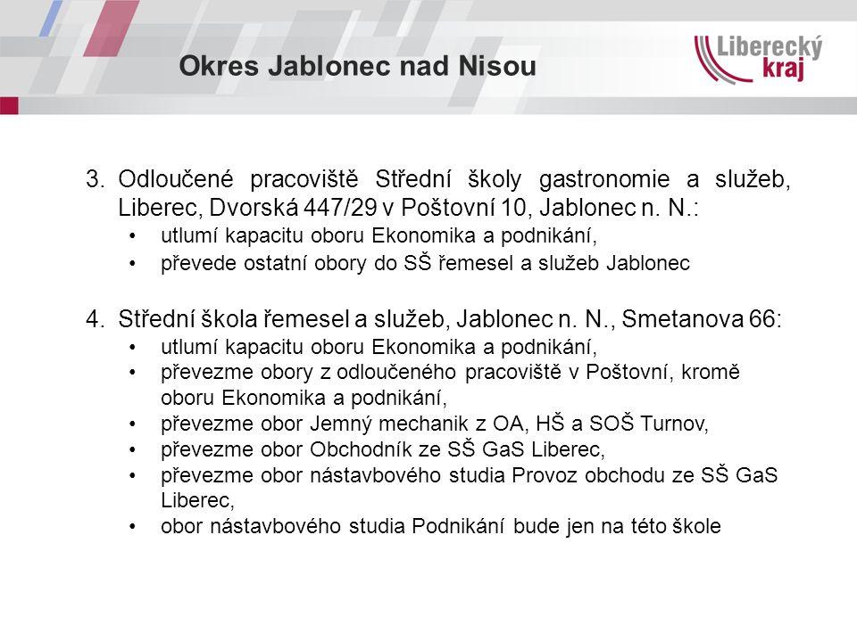 Okres Jablonec nad Nisou 3.Odloučené pracoviště Střední školy gastronomie a služeb, Liberec, Dvorská 447/29 v Poštovní 10, Jablonec n.