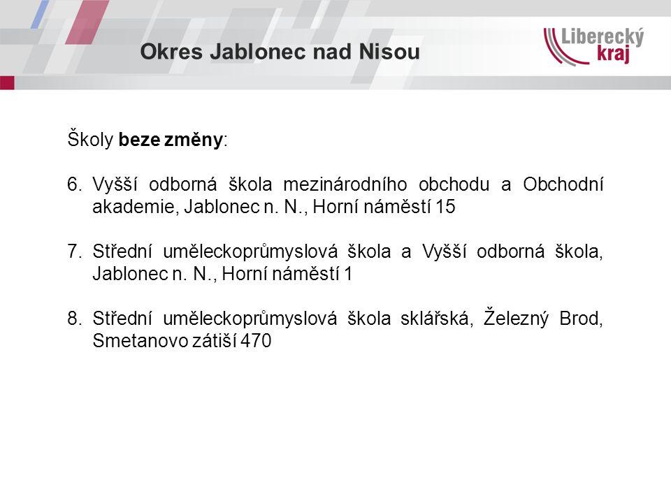 Okres Jablonec nad Nisou Školy beze změny: 6.Vyšší odborná škola mezinárodního obchodu a Obchodní akademie, Jablonec n.