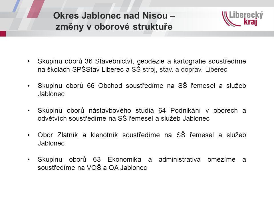 Okres Jablonec nad Nisou – změny v oborové struktuře Skupinu oborů 36 Stavebnictví, geodézie a kartografie soustředíme na školách SPŠStav Liberec a SŠ stroj, stav.