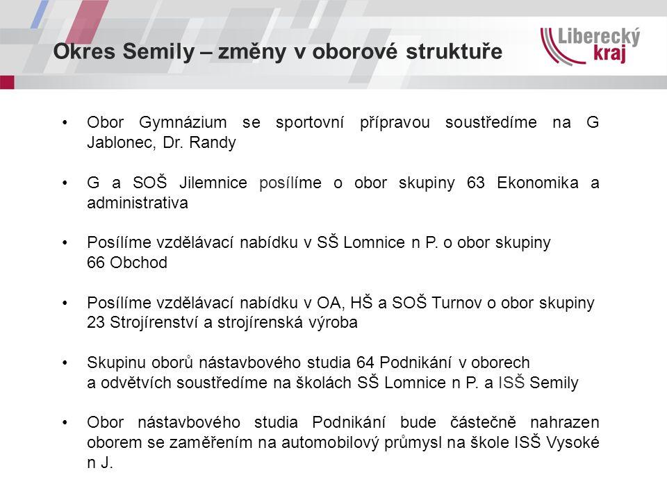 Okres Semily – změny v oborové struktuře Obor Gymnázium se sportovní přípravou soustředíme na G Jablonec, Dr. Randy G a SOŠ Jilemnice posílíme o obor