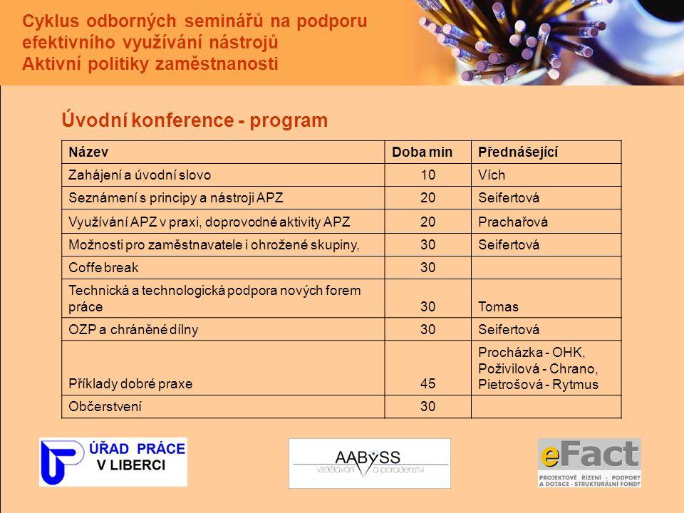 Cyklus odborných seminářů na podporu efektivního využívání nástrojů Aktivní politiky zaměstnanosti Úvodní konference - program NázevDoba minPřednášející Zahájení a úvodní slovo10Vích Seznámení s principy a nástroji APZ20Seifertová Využívání APZ v praxi, doprovodné aktivity APZ20Prachařová Možnosti pro zaměstnavatele i ohrožené skupiny,30Seifertová Coffe break30 Technická a technologická podpora nových forem práce30Tomas OZP a chráněné dílny30Seifertová Příklady dobré praxe45 Procházka - OHK, Poživilová - Chrano, Pietrošová - Rytmus Občerstvení30
