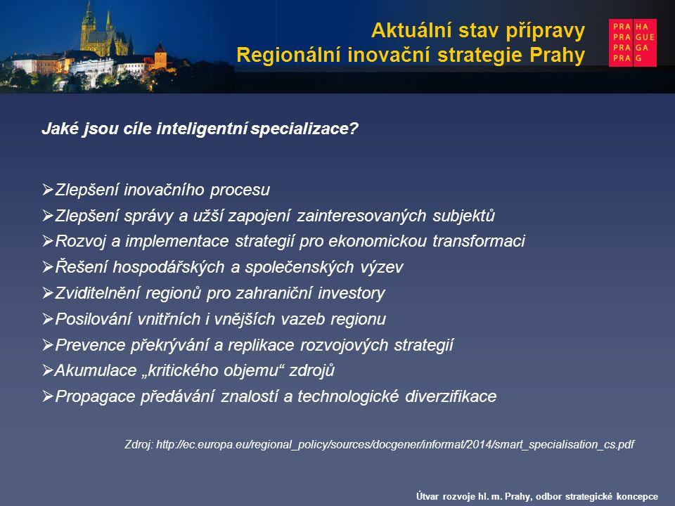 Hl.m. Praha - Strategie rozvoje města a jeho inovační potenciál Útvar rozvoje hl.