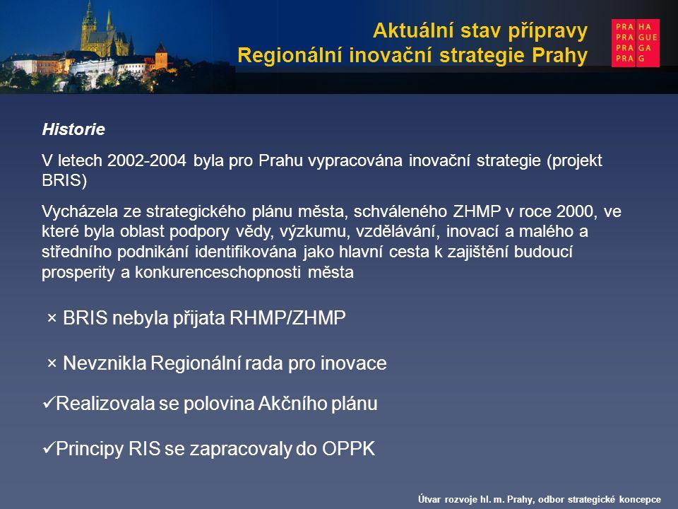 Aktuální stav přípravy Regionální inovační strategie Prahy Historie V letech 2002-2004 byla pro Prahu vypracována inovační strategie (projekt BRIS) Vycházela ze strategického plánu města, schváleného ZHMP v roce 2000, ve které byla oblast podpory vědy, výzkumu, vzdělávání, inovací a malého a středního podnikání identifikována jako hlavní cesta k zajištění budoucí prosperity a konkurenceschopnosti města Realizovala se polovina Akčního plánu Principy RIS se zapracovaly do OPPK × BRIS nebyla přijata RHMP/ZHMP × Nevznikla Regionální rada pro inovace Útvar rozvoje hl.