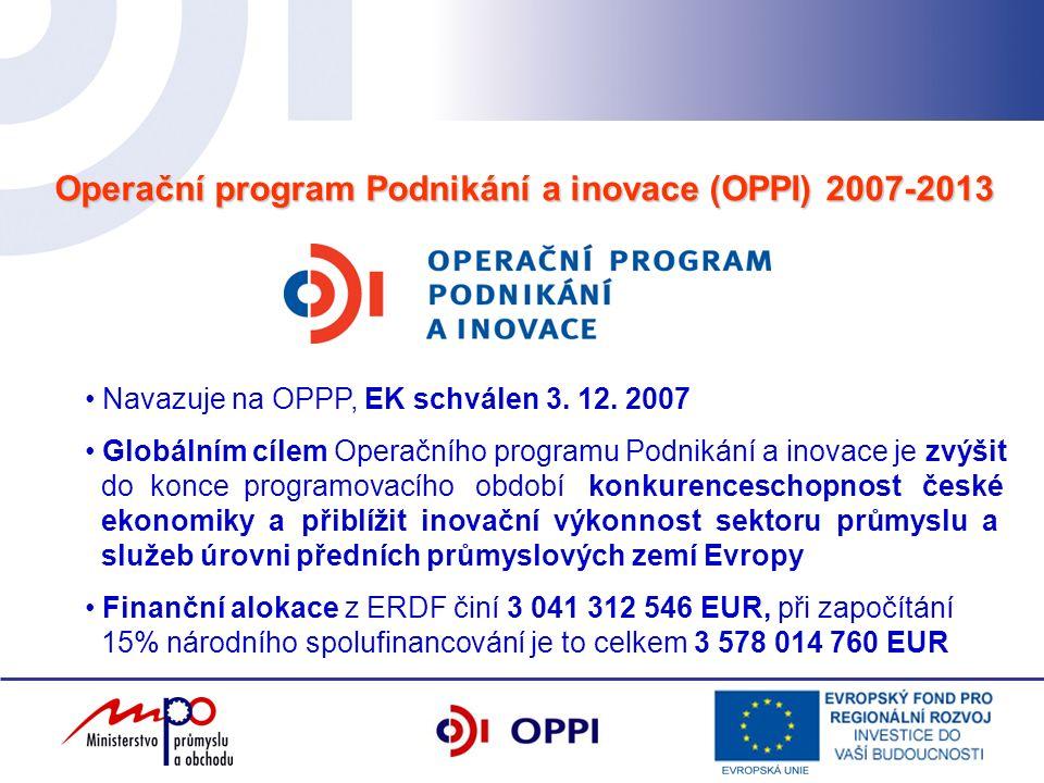 Operační program Podnikání a inovace (OPPI) 2007-2013 Navazuje na OPPP, EK schválen 3. 12. 2007 Globálním cílem Operačního programu Podnikání a inovac