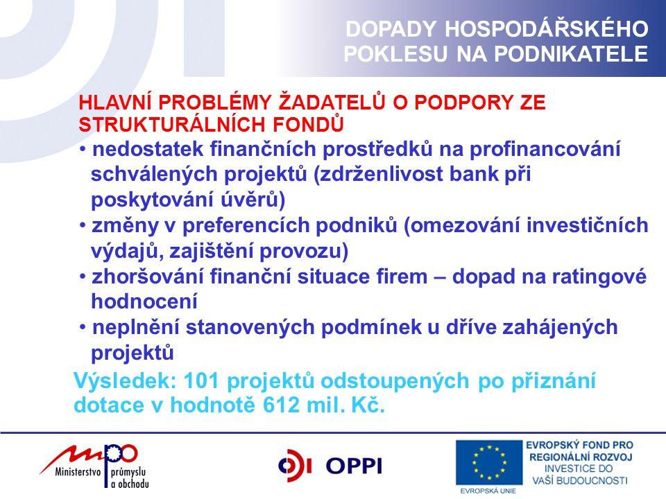 HLAVNÍ PROBLÉMY ŽADATELŮ O PODPORY ZE STRUKTURÁLNÍCH FONDŮ nedostatek finančních prostředků na profinancování schválených projektů (zdrženlivost bank