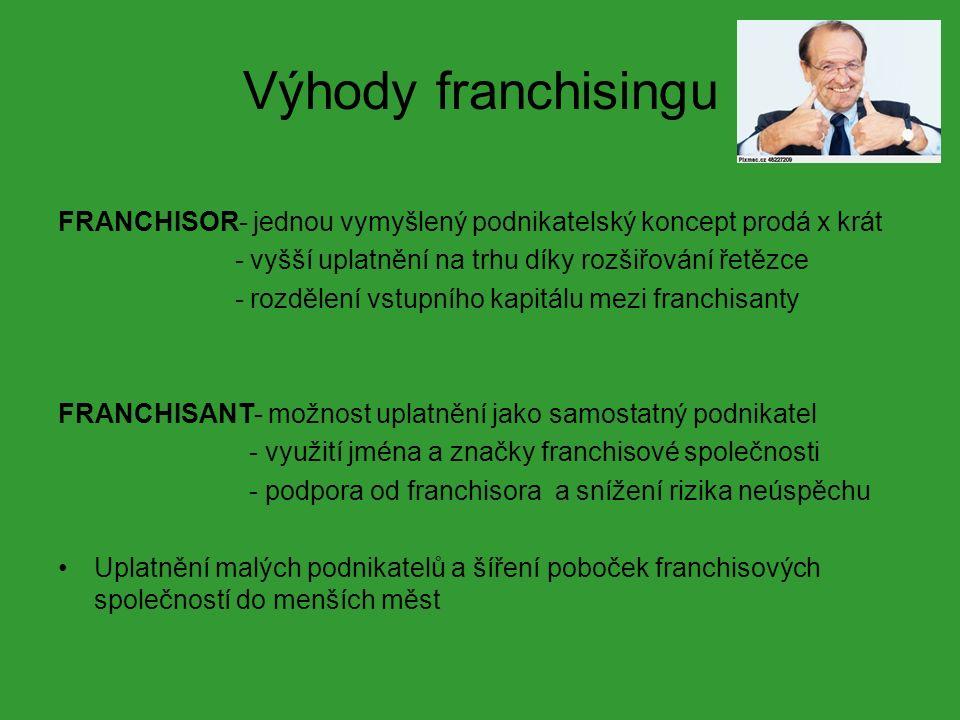 Výhody franchisingu FRANCHISOR- jednou vymyšlený podnikatelský koncept prodá x krát - vyšší uplatnění na trhu díky rozšiřování řetězce - rozdělení vstupního kapitálu mezi franchisanty FRANCHISANT- možnost uplatnění jako samostatný podnikatel - využití jména a značky franchisové společnosti - podpora od franchisora a snížení rizika neúspěchu Uplatnění malých podnikatelů a šíření poboček franchisových společností do menších měst
