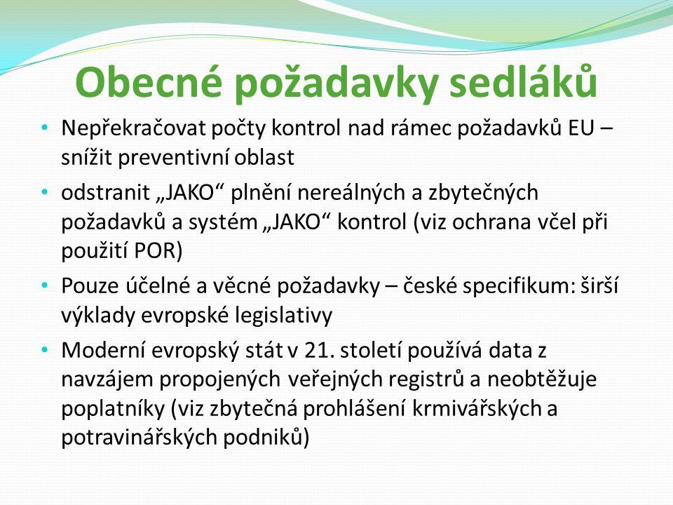 """Obecné požadavky sedláků Nepřekračovat počty kontrol nad rámec požadavků EU – snížit preventivní oblast odstranit """"JAKO plnění nereálných a zbytečných požadavků a systém """"JAKO kontrol (viz ochrana včel při použití POR) Pouze účelné a věcné požadavky – české specifikum: širší výklady evropské legislativy Moderní evropský stát v 21."""