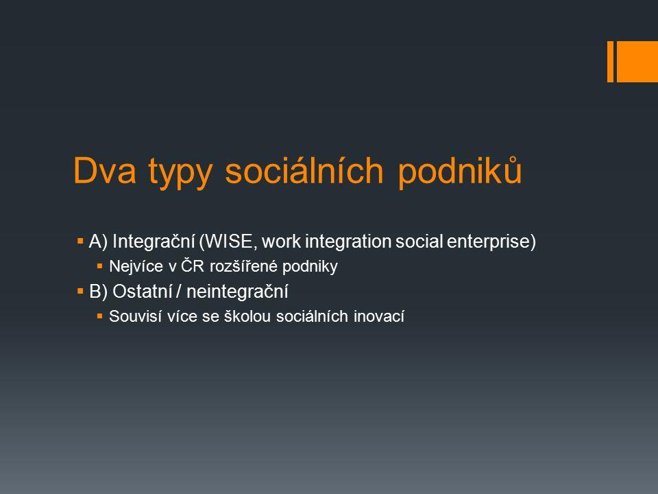 Dva typy sociálních podniků  A) Integrační (WISE, work integration social enterprise)  Nejvíce v ČR rozšířené podniky  B) Ostatní / neintegrační  Souvisí více se školou sociálních inovací