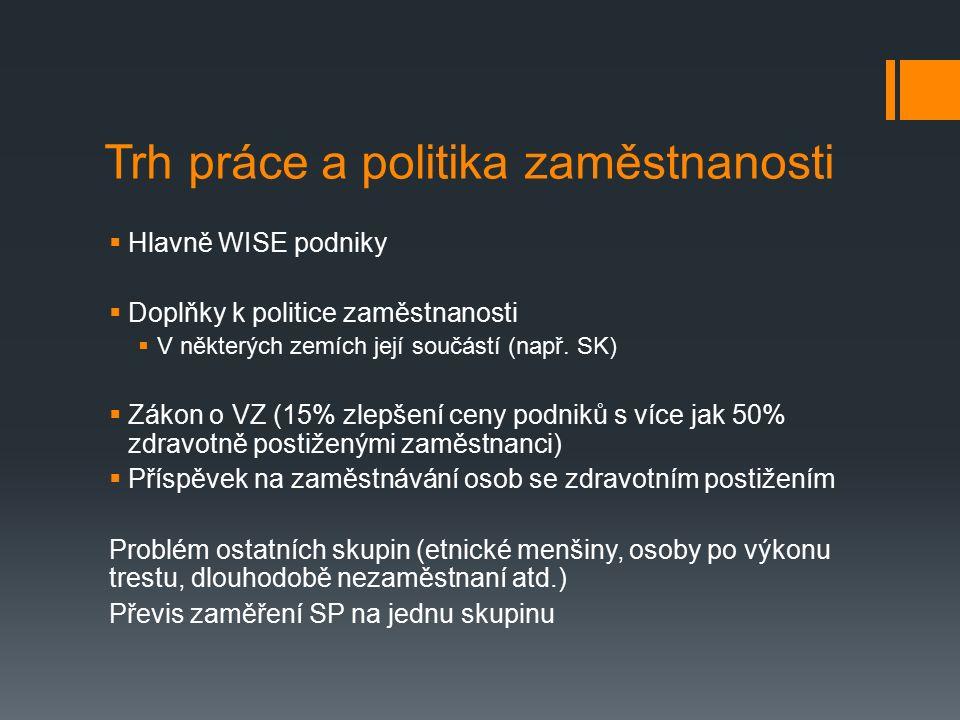 Trh práce a politika zaměstnanosti  Hlavně WISE podniky  Doplňky k politice zaměstnanosti  V některých zemích její součástí (např.