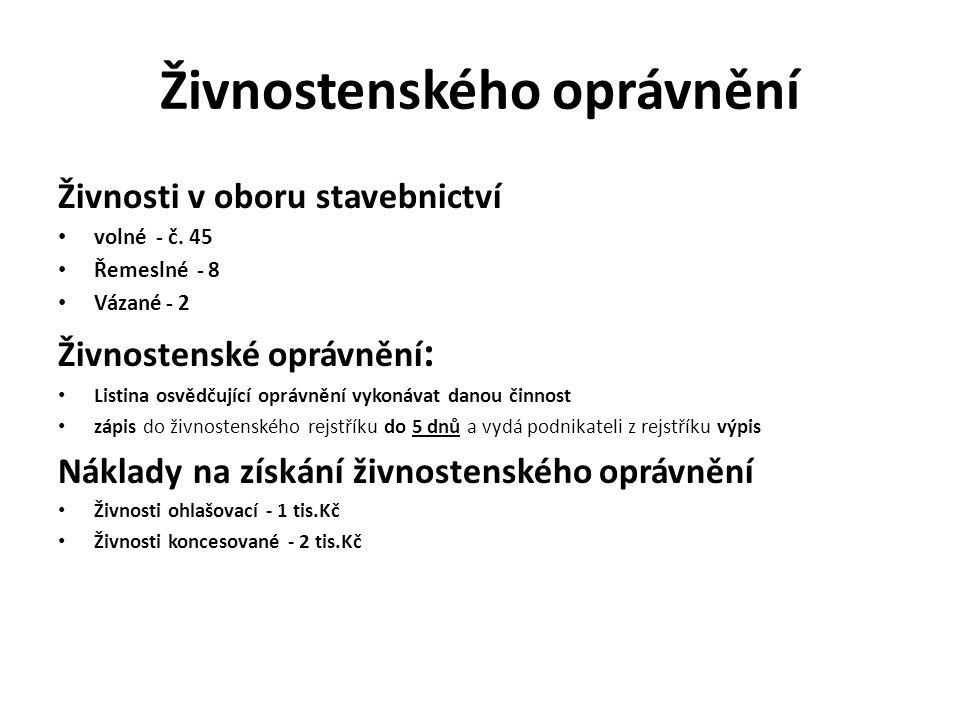 Živnostenského oprávnění Živnosti v oboru stavebnictví volné - č.