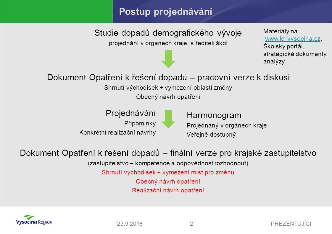 23.9.2016PREZENTUJÍCÍ3 Východiska Nová statistika Meziroční pokles v 1.