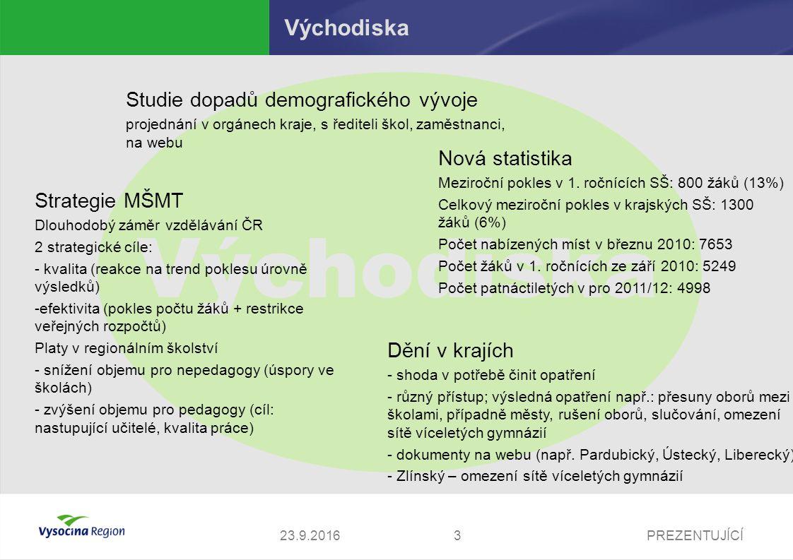 23.9.2016PREZENTUJÍCÍ14 Jihlava ŠkolaPočet ž.celkemKapaObor Počet ž.