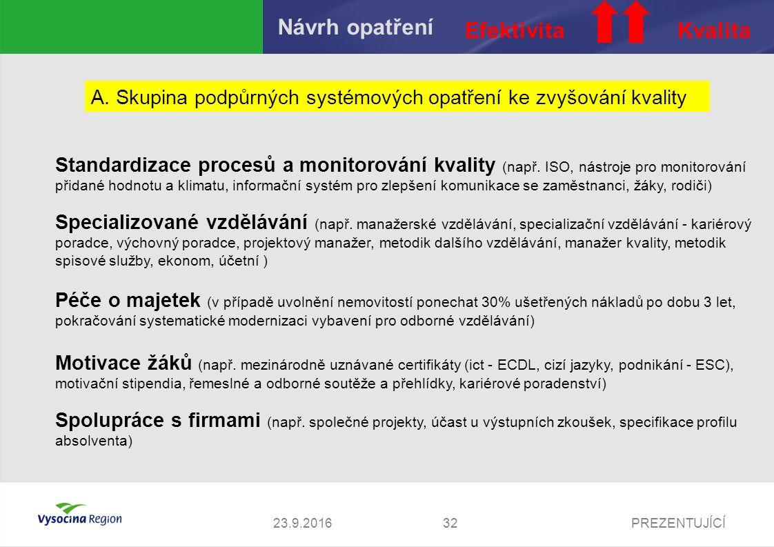 23.9.2016PREZENTUJÍCÍ32 Standardizace procesů a monitorování kvality (např.