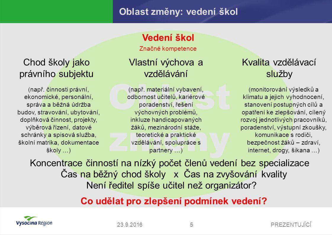 23.9.2016PREZENTUJÍCÍ16 Jihlava ŠkolaPočet ž.celkemKapaObor Počet ž.