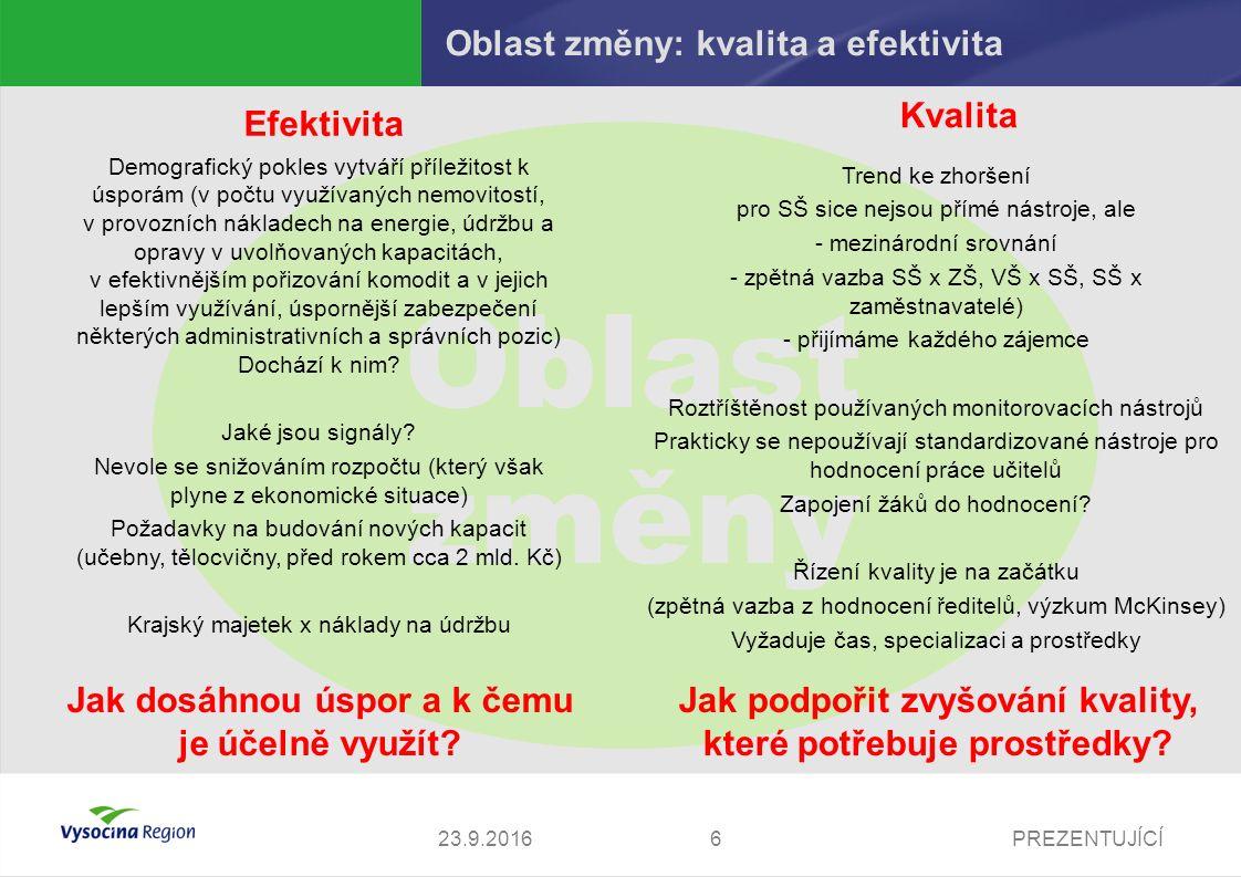 23.9.2016PREZENTUJÍCÍ27 Třešť ŠkolaPočet ž.celkemKapaObor Počet ž.