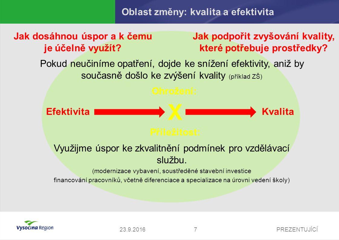 Východiska 23.9.2016PREZENTUJÍCÍ7 Oblast změny: kvalita a efektivita Pokud neučiníme opatření, dojde ke snížení efektivity, aniž by současně došlo ke zvýšení kvality (příklad ZŠ) Jak podpořit zvyšování kvality, které potřebuje prostředky.
