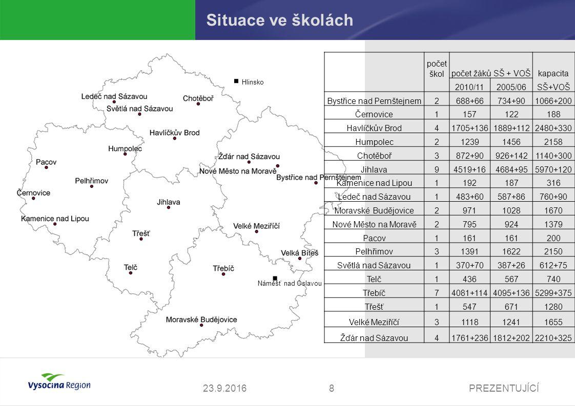 23.9.2016PREZENTUJÍCÍ9 Bystřice nad Pernštejnem ŠkolaPočet ž.