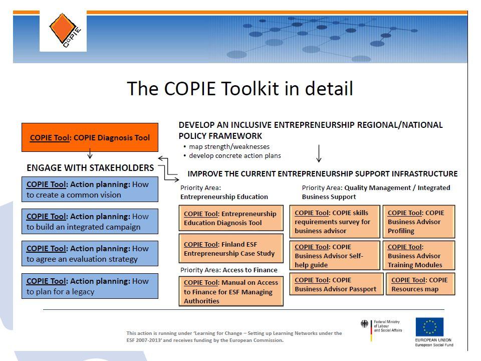 Představení COPIE Akční plán pro začleňující podnikání (Action plan for inclusive entrepreneurship) Hlavní doporučení COPIE pro podporu začleňujícího podnikání z ESF a EFRR v programovém období 2014-2020 (představen na závěrečném policy foru v Berlíně 16.