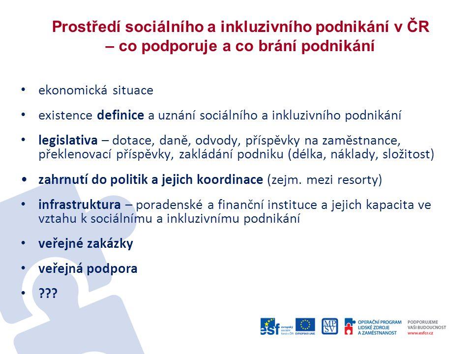 Prostředí sociálního a inkluzivního podnikání v ČR – co podporuje a co brání podnikání ekonomická situace existence definice a uznání sociálního a inkluzivního podnikání legislativa – dotace, daně, odvody, příspěvky na zaměstnance, překlenovací příspěvky, zakládání podniku (délka, náklady, složitost) zahrnutí do politik a jejich koordinace (zejm.