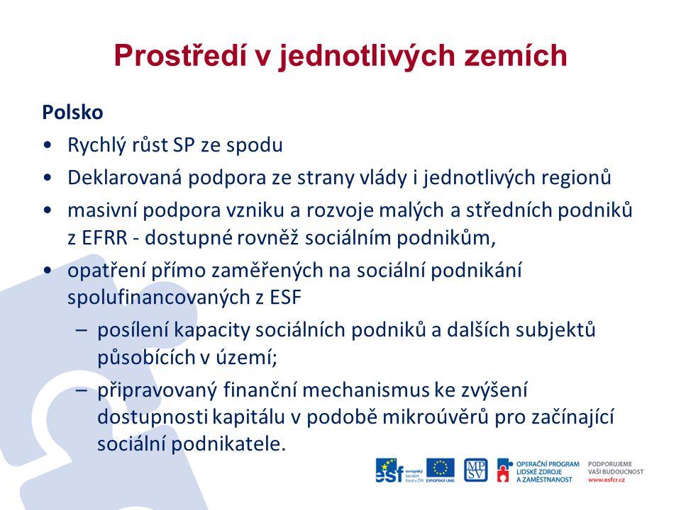 Prostředí v jednotlivých zemích Polsko Rychlý růst SP ze spodu Deklarovaná podpora ze strany vlády i jednotlivých regionů masivní podpora vzniku a rozvoje malých a středních podniků z EFRR - dostupné rovněž sociálním podnikům, opatření přímo zaměřených na sociální podnikání spolufinancovaných z ESF –posílení kapacity sociálních podniků a dalších subjektů působících v území; –připravovaný finanční mechanismus ke zvýšení dostupnosti kapitálu v podobě mikroúvěrů pro začínající sociální podnikatele.