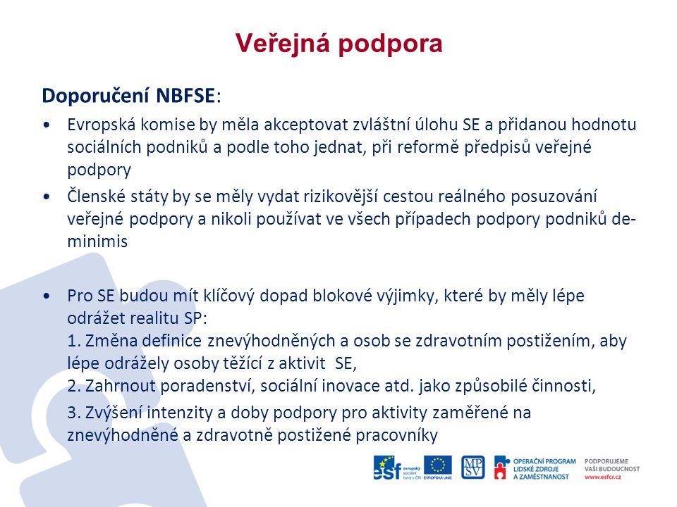 Veřejná podpora Doporučení NBFSE: Evropská komise by měla akceptovat zvláštní úlohu SE a přidanou hodnotu sociálních podniků a podle toho jednat, při reformě předpisů veřejné podpory Členské státy by se měly vydat rizikovější cestou reálného posuzování veřejné podpory a nikoli používat ve všech případech podpory podniků de- minimis Pro SE budou mít klíčový dopad blokové výjimky, které by měly lépe odrážet realitu SP: 1.