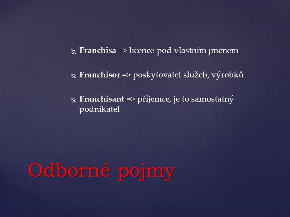  Franchisa => licence pod vlastním jménem  Franchisor => poskytovatel služeb, výrobků  Franchisant => příjemce, je to samostatný podnikatel Odborné pojmy