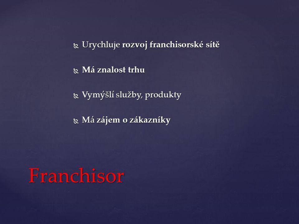  Urychluje rozvoj franchisorské sítě  Má znalost trhu  Vymýšlí služby, produkty  Má zájem o zákazníky Franchisor