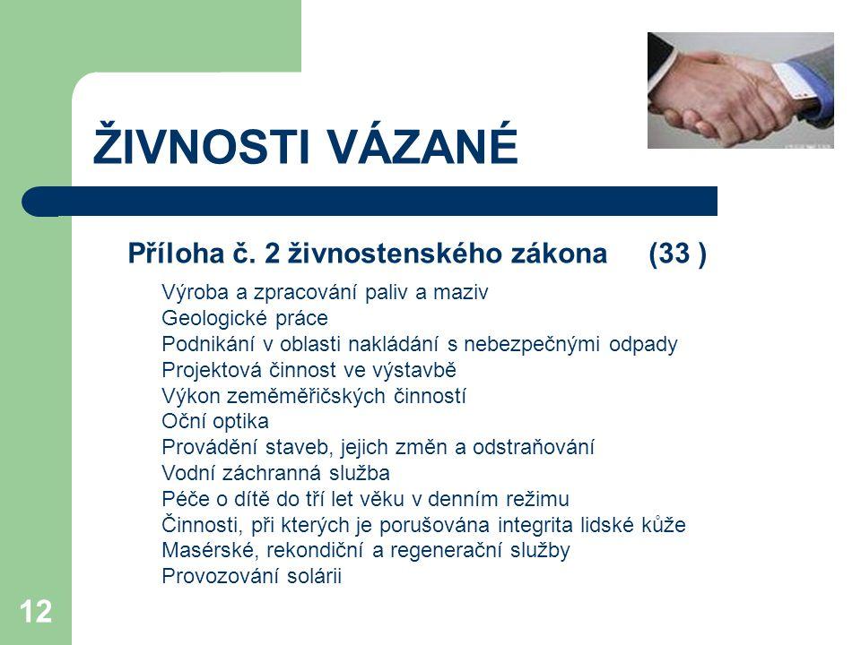 12 ŽIVNOSTI VÁZANÉ Příloha č.
