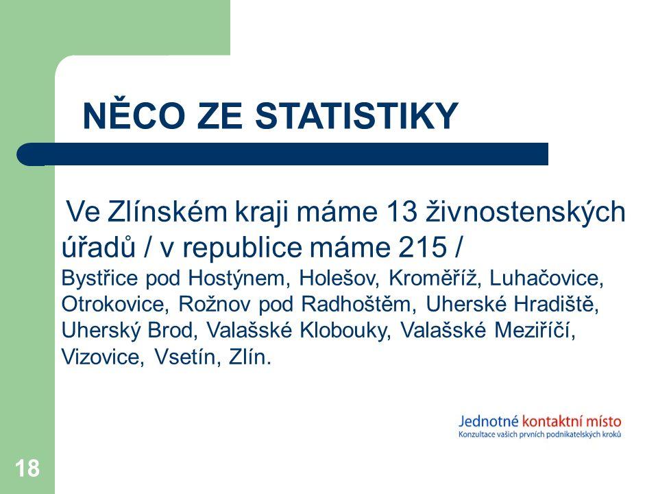 18 NĚCO ZE STATISTIKY Ve Zlínském kraji máme 13 živnostenských úřadů / v republice máme 215 / Bystřice pod Hostýnem, Holešov, Kroměříž, Luhačovice, Ot