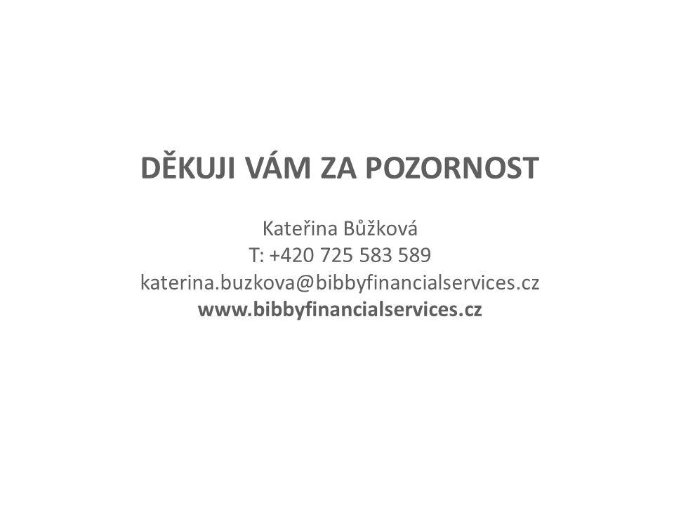DĚKUJI VÁM ZA POZORNOST Kateřina Bůžková T: +420 725 583 589 katerina.buzkova@bibbyfinancialservices.cz www.bibbyfinancialservices.cz