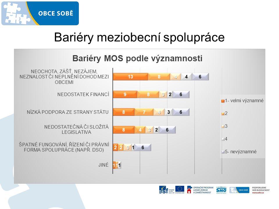Bariéry meziobecní spolupráce