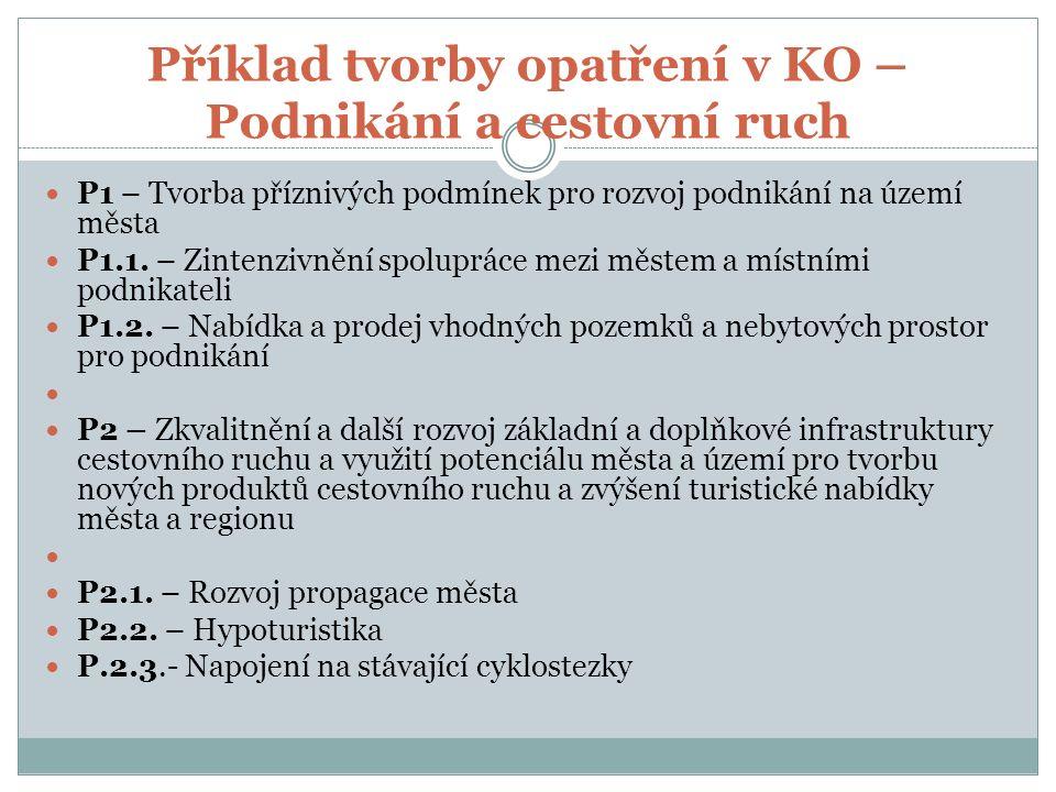 Příklad tvorby opatření v KO – Podnikání a cestovní ruch P1 – Tvorba příznivých podmínek pro rozvoj podnikání na území města P1.1.