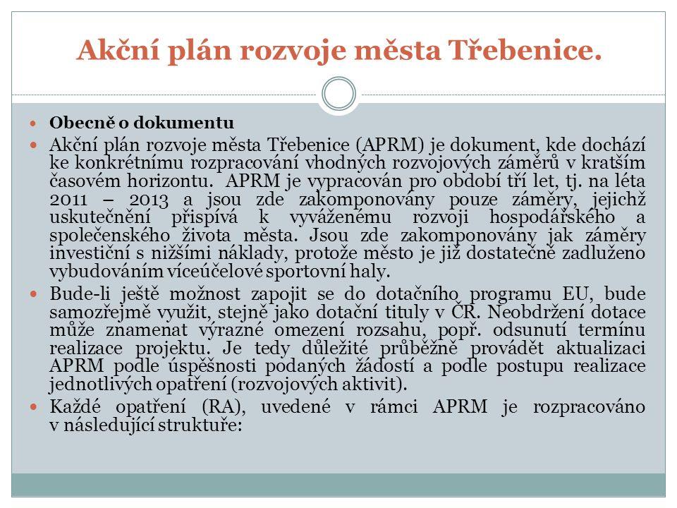 Akční plán rozvoje města Třebenice.