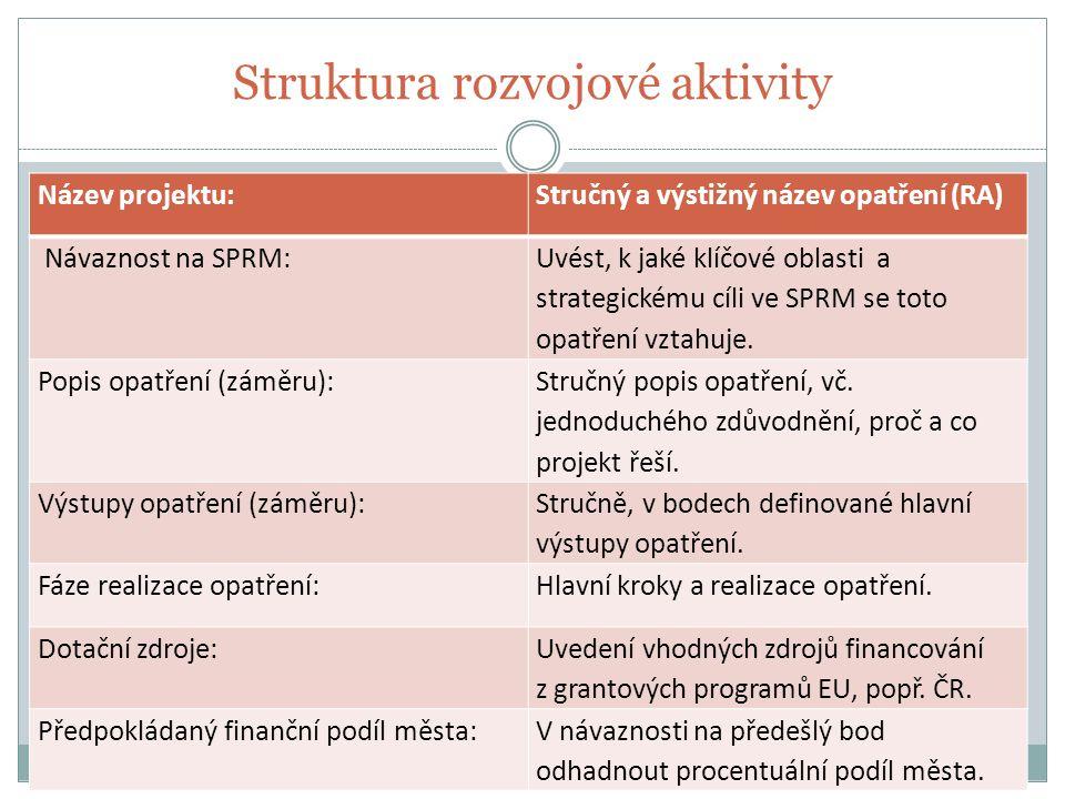 Struktura rozvojové aktivity Název projektu:Stručný a výstižný název opatření (RA) Návaznost na SPRM: Uvést, k jaké klíčové oblasti a strategickému cíli ve SPRM se toto opatření vztahuje.