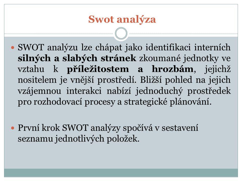 Swot analýza SWOT analýzu lze chápat jako identifikaci interních silných a slabých stránek zkoumané jednotky ve vztahu k příležitostem a hrozbám, jejichž nositelem je vnější prostředí.