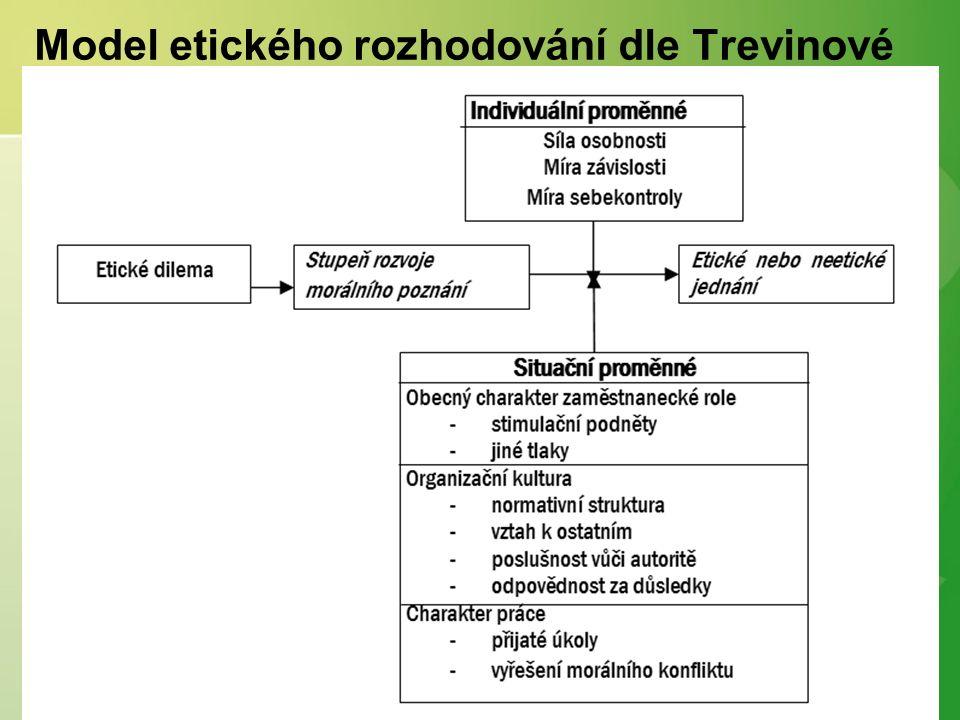 Model etického rozhodování dle Trevinové