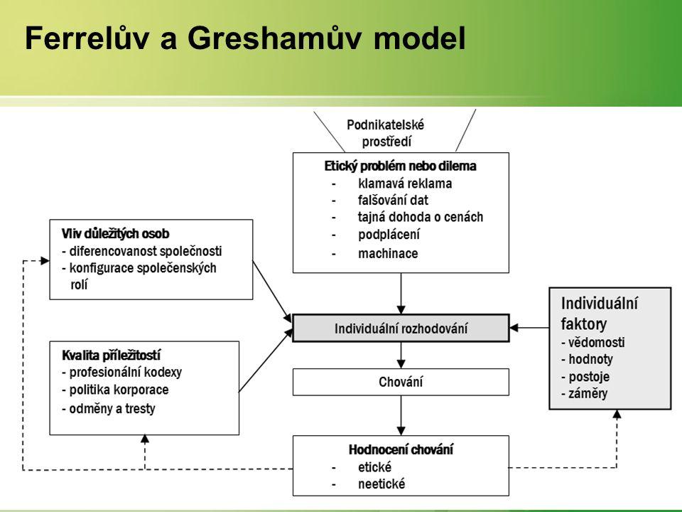 Ferrelův a Greshamův model