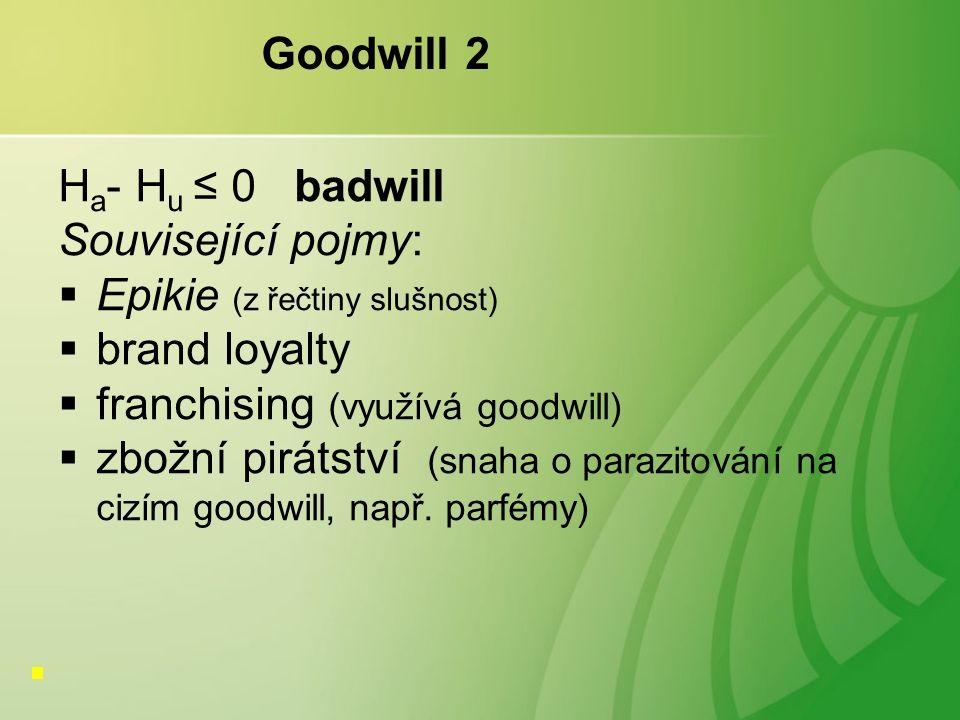 Goodwill 2 H a - H u ≤ 0 badwill Související pojmy:  Epikie (z řečtiny slušnost)  brand loyalty  franchising (využívá goodwill)  zbožní pirátství (snaha o parazitování na cizím goodwill, např.