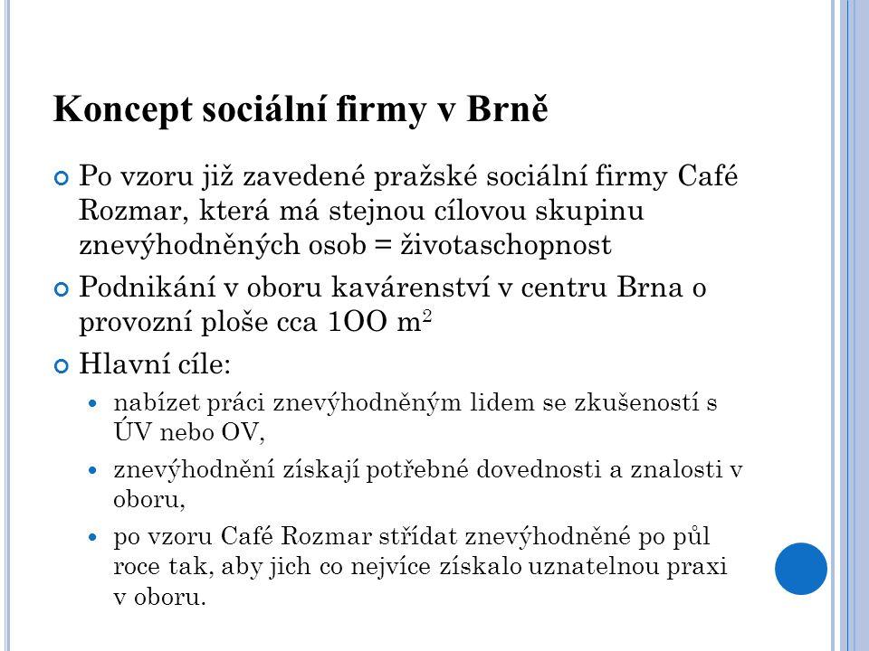 Koncept sociální firmy v Brně Po vzoru již zavedené pražské sociální firmy Café Rozmar, která má stejnou cílovou skupinu znevýhodněných osob = životas