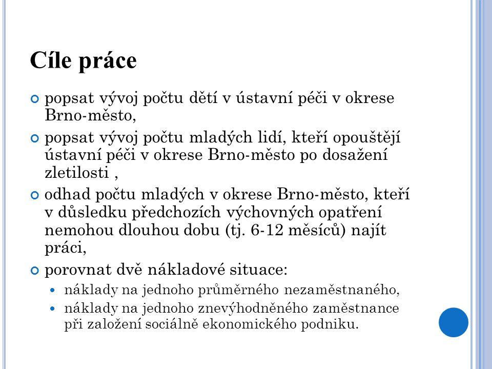 Cíle práce popsat vývoj počtu dětí v ústavní péči v okrese Brno-město, popsat vývoj počtu mladých lidí, kteří opouštějí ústavní péči v okrese Brno-měs