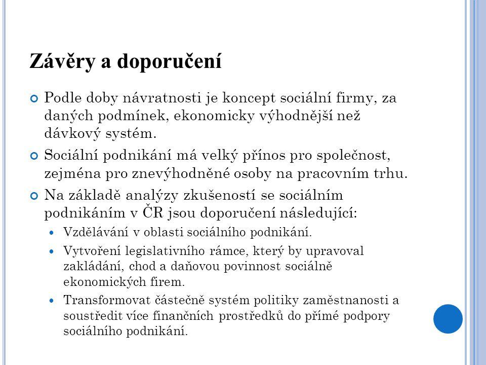 Závěry a doporučení Podle doby návratnosti je koncept sociální firmy, za daných podmínek, ekonomicky výhodnější než dávkový systém. Sociální podnikání