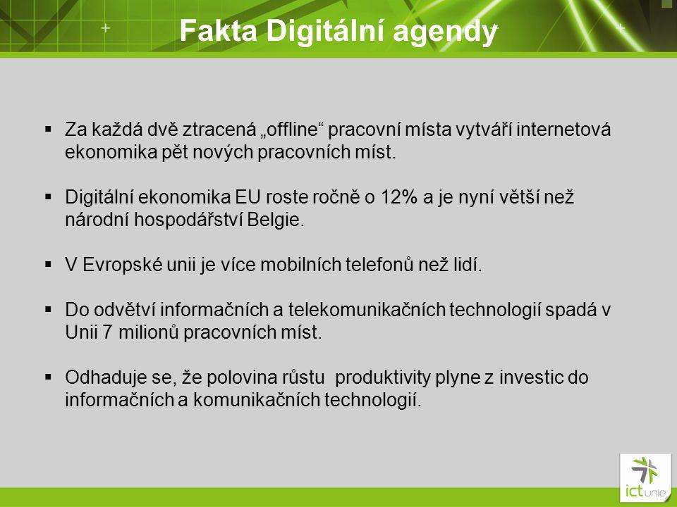 """Fakta Digitální agendy  Za každá dvě ztracená """"offline pracovní místa vytváří internetová ekonomika pět nových pracovních míst."""