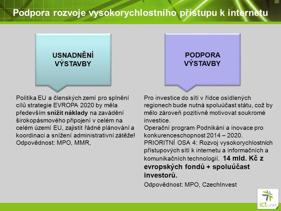 Podpora rozvoje vysokorychlostního přístupu k internetu USNADNĚNÍ VÝSTAVBY PODPORA VÝSTAVBY Politika EU a členských zemí pro splnění cílů strategie EVROPA 2020 by měla především snížit náklady na zavádění širokopásmového připojení v celém na celém území EU, zajistit řádné plánování a koordinaci a snížení administrativní zátěže.