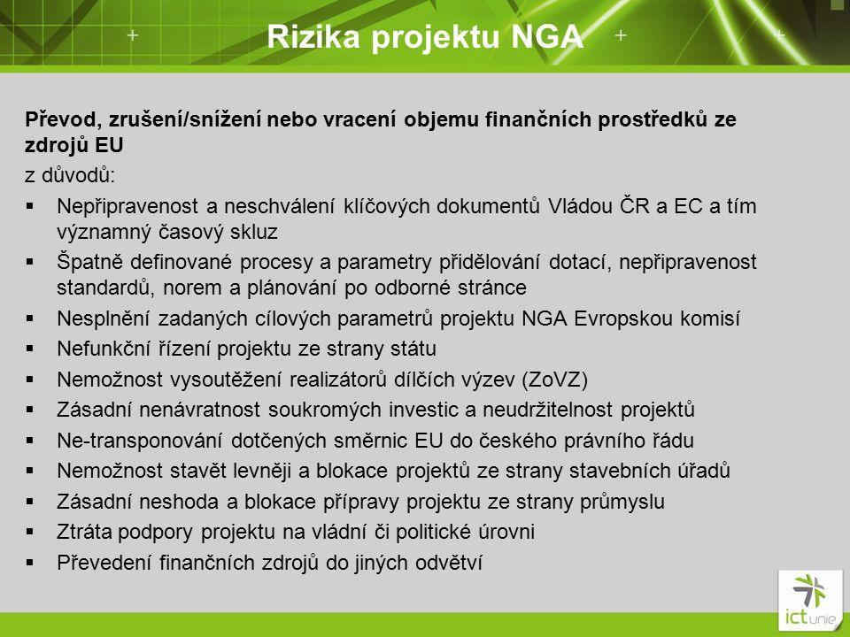Rizika projektu NGA Převod, zrušení/snížení nebo vracení objemu finančních prostředků ze zdrojů EU z důvodů:  Nepřipravenost a neschválení klíčových dokumentů Vládou ČR a EC a tím významný časový skluz  Špatně definované procesy a parametry přidělování dotací, nepřipravenost standardů, norem a plánování po odborné stránce  Nesplnění zadaných cílových parametrů projektu NGA Evropskou komisí  Nefunkční řízení projektu ze strany státu  Nemožnost vysoutěžení realizátorů dílčích výzev (ZoVZ)  Zásadní nenávratnost soukromých investic a neudržitelnost projektů  Ne-transponování dotčených směrnic EU do českého právního řádu  Nemožnost stavět levněji a blokace projektů ze strany stavebních úřadů  Zásadní neshoda a blokace přípravy projektu ze strany průmyslu  Ztráta podpory projektu na vládní či politické úrovni  Převedení finančních zdrojů do jiných odvětví