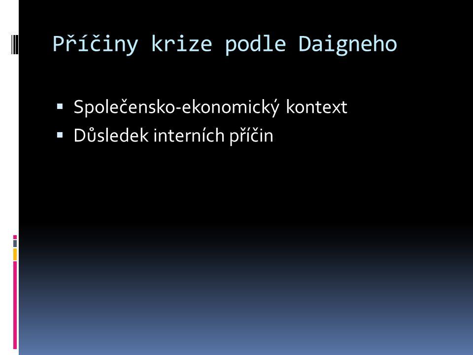 Příčiny krize podle Daigneho  Společensko-ekonomický kontext  Důsledek interních příčin