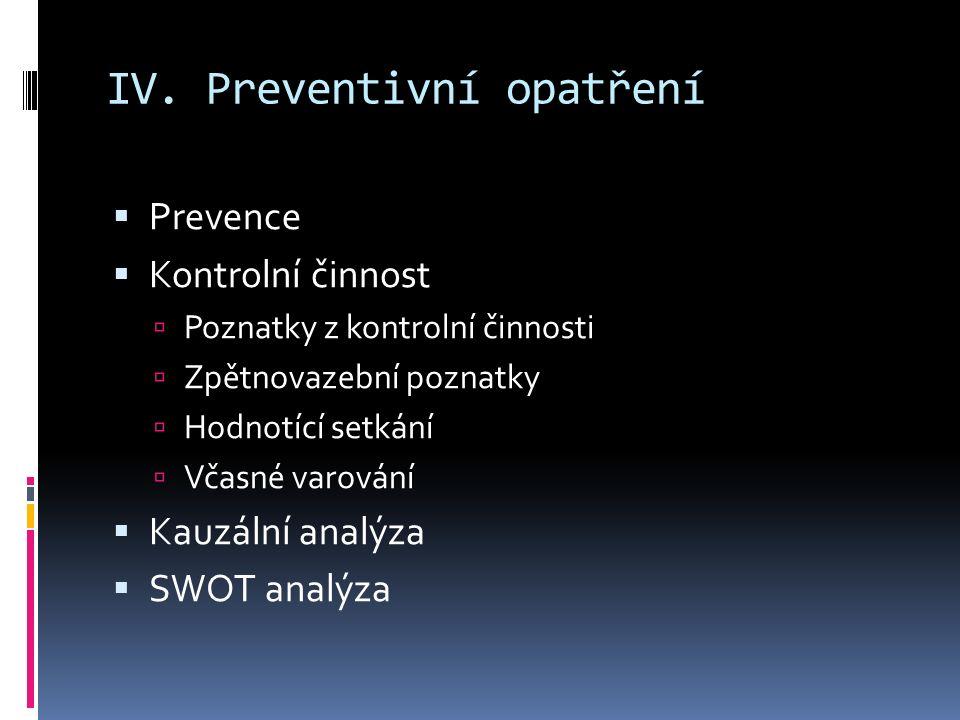 IV. Preventivní opatření  Prevence  Kontrolní činnost  Poznatky z kontrolní činnosti  Zpětnovazební poznatky  Hodnotící setkání  Včasné varování