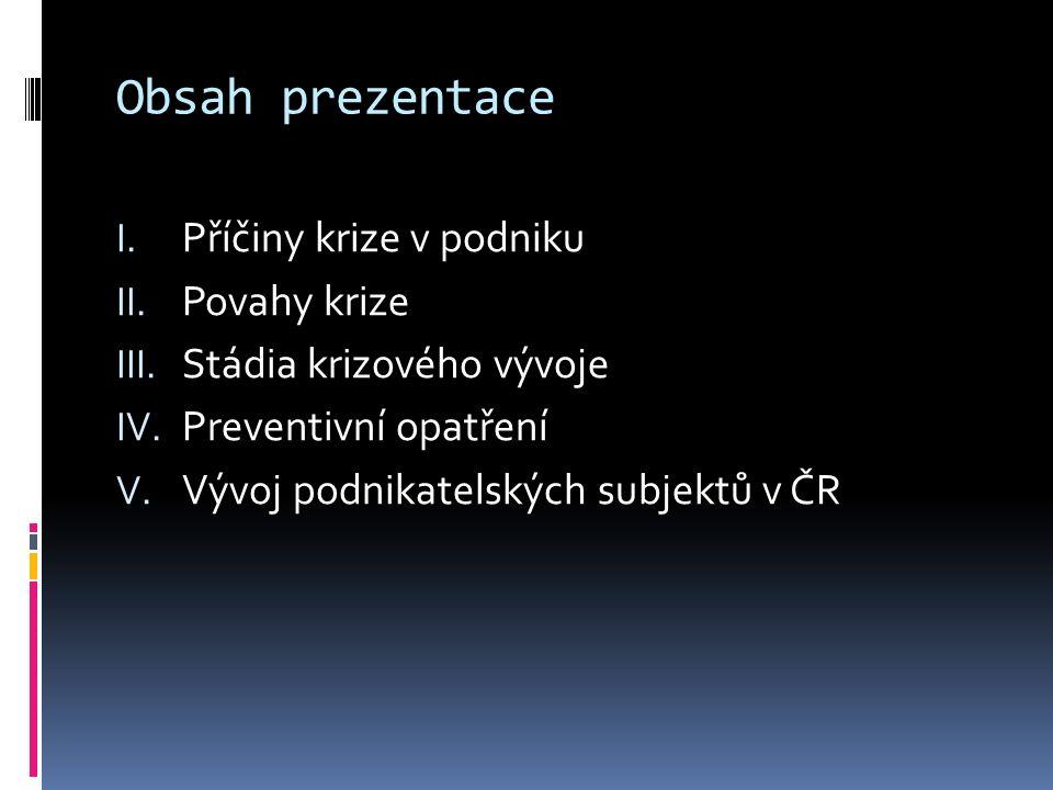 Obsah prezentace I. Příčiny krize v podniku II. Povahy krize III.