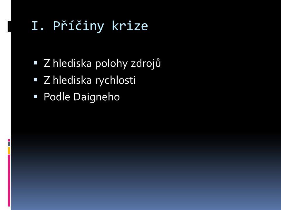 Počty vzniklých a zániklých ekonomických subjektů v ČR Zdroj: CCB-Czech Credit Bureau, a.