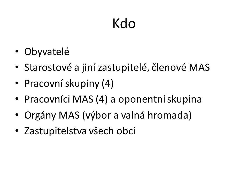 Kdo Obyvatelé Starostové a jiní zastupitelé, členové MAS Pracovní skupiny (4) Pracovníci MAS (4) a oponentní skupina Orgány MAS (výbor a valná hromada